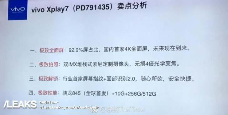 Vivo Xplay 7 может первым получить 10 Гб