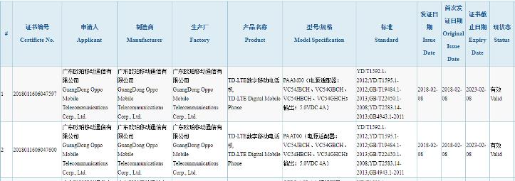 Первый смартфон с Snapdragon 670 может выйти под брендом Oppo
