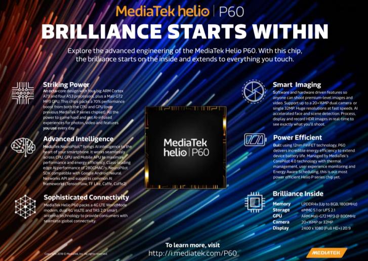 MediaTek официально анонсировала чип Helio P60