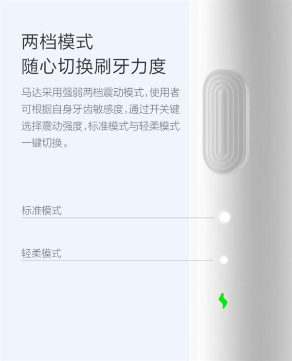 Краудфандинговая площадка Xiaomi порадует дешевой электрической зубной щеткой