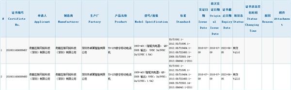 Смартфон 360 N7 Pro прошел сертификацию в Китае