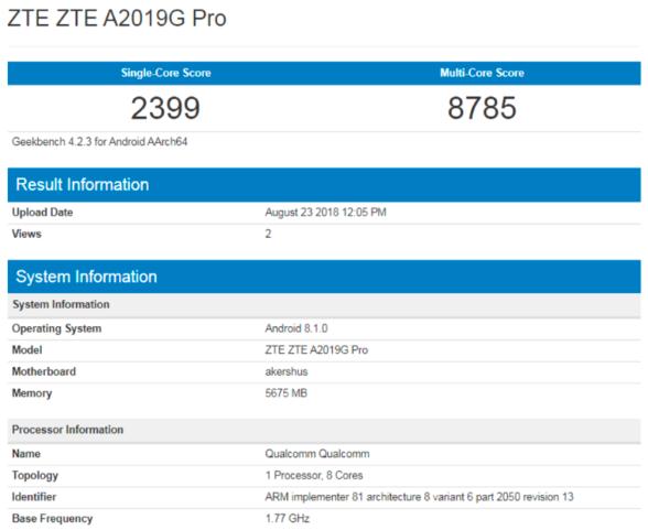 ZTE Axon 9 Pro все же получит топовый чип Snapdragon 845