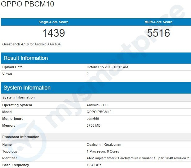 Еще не представленный Oppo R15X протестировали в Geekbench