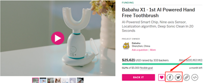 На зубную щетку с ИИ Babahu X1 собрано в шесть раз больше средств, чем планировалось