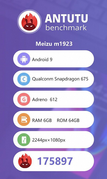 Meizu Note 9 протестировали в AnTuTu