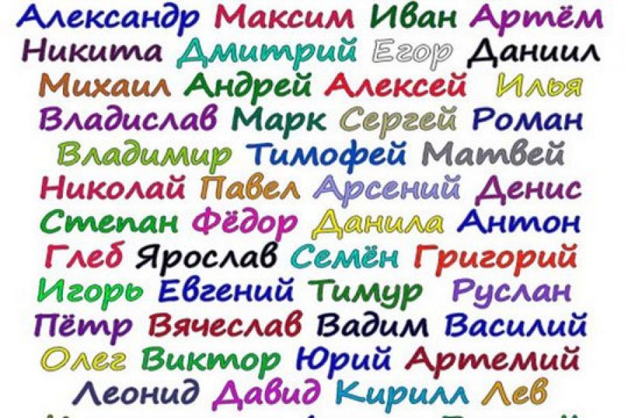 Подбор имени для ваших будущих детей