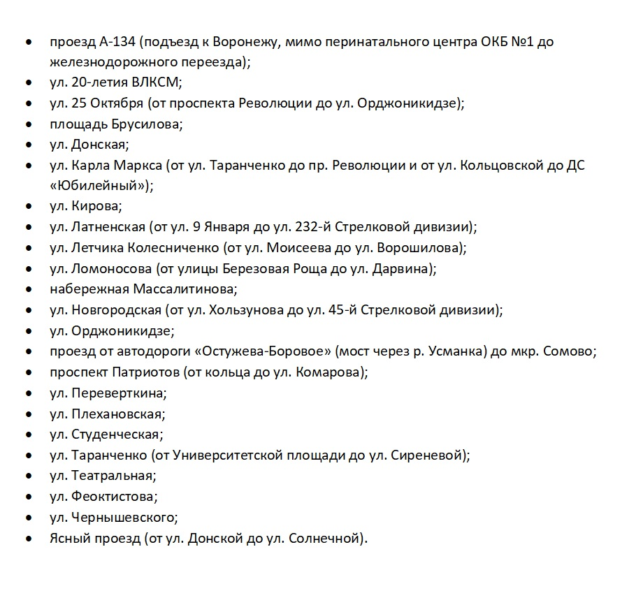 Только начало?: На ремонт 23 улиц в Воронеже выделили до 505 млн руб. (СПИСОК)