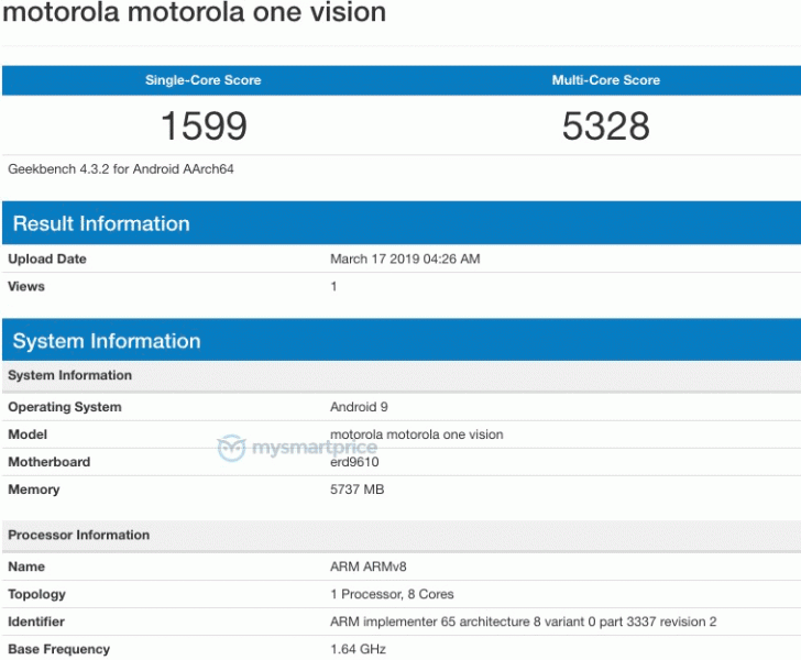 Новинка бренда Motorola получила чип Exynos 9610
