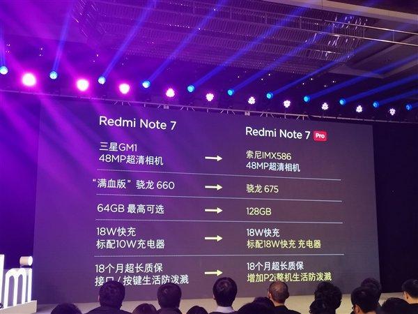 Анонсирована китайская версия Xiaomi Redmi Note 7 Pro