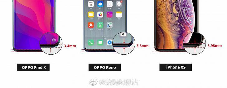 Новые подробности о смартфоне Oppo Reno