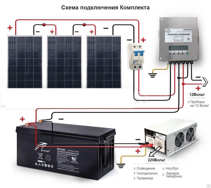 Большой выбор оборудования для солнечной станции