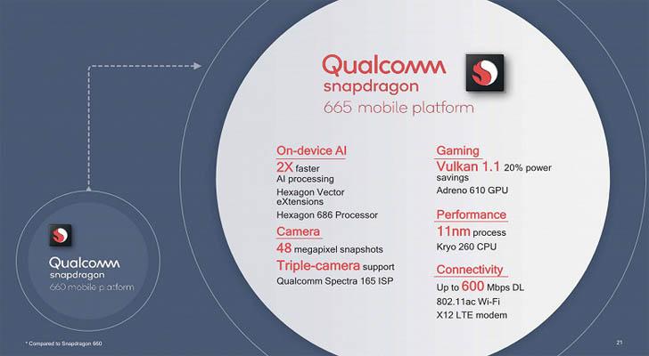 Qualcomm представила чипы Snapdragon 730, 730G и 665