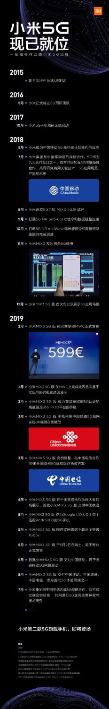Компания Xiaomi готовит новый флагман с поддержкой сетей 5G