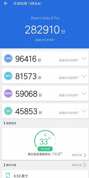Xiaomi Redmi Note 8 Pro показал прекрасный результат в AnTuTu
