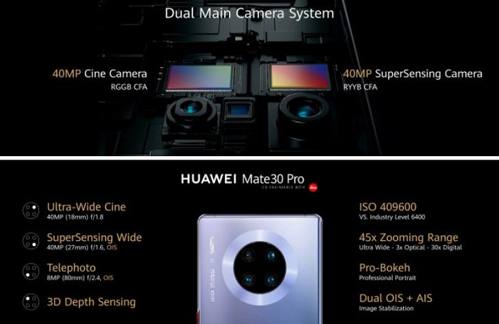 Анонсирован флагман Huawei Mate 30 Pro