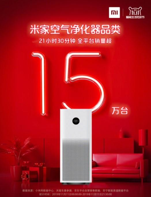 Статистика продаж продукции Xiaomi 11 ноября