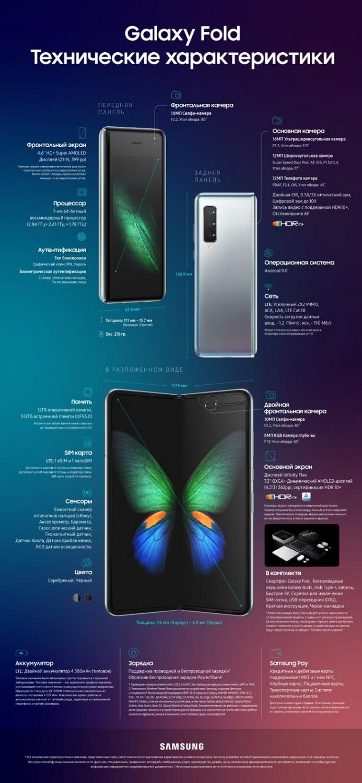 Samsung Galaxy Fold представлен в Украине – складной смартфон за 56 999 гривен