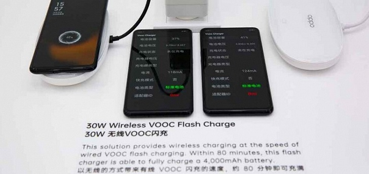 OPPO показала смартфон с подэкранной камерой без клавиш от разъёмов