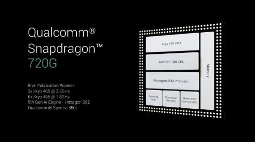Презентация новой версии смартфонов Redmi: Note 9 Pro и Note 9 Pro Max