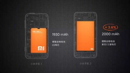 От Mi 1 до Mi 10: история развития технологий зарядки Xiaomi