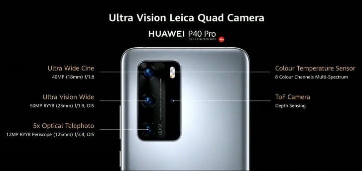Huawei P40 Pro представлен официально