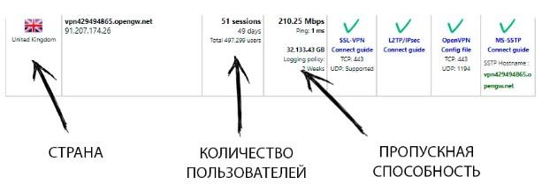 Секреты MIUI 11: VPN за 2 минуты без установки приложений