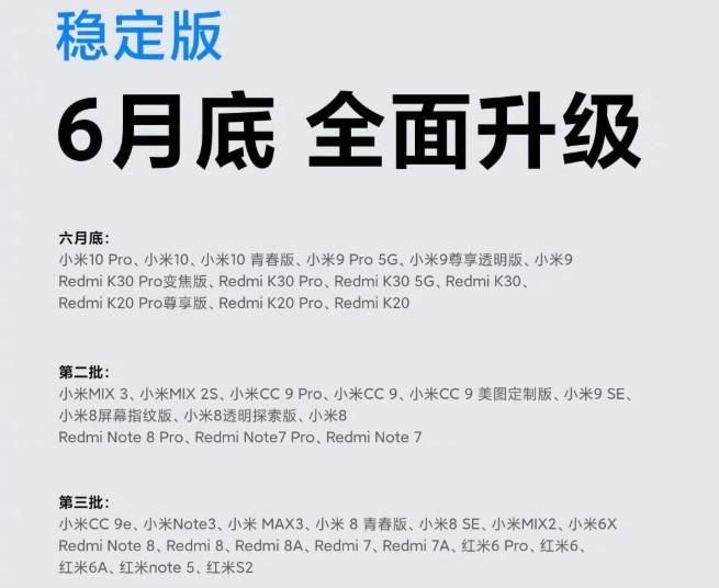 Эти смартфоны Xiaomi получат прошивку MIUI 12 до конца июня