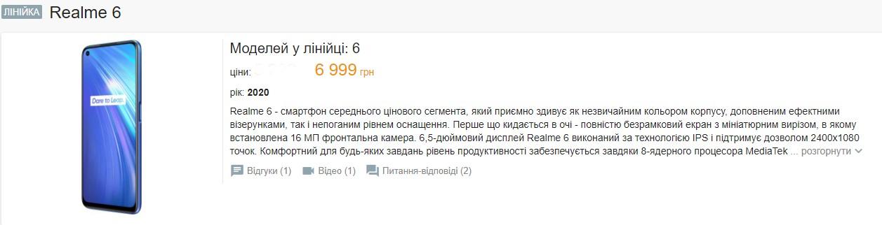 Недавно анонсированный Realme 6 упал в цене до рекордно низкого уровня