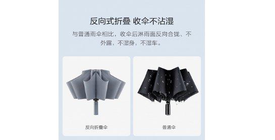 Xiaomi представила необычный зонт за 15 долларов