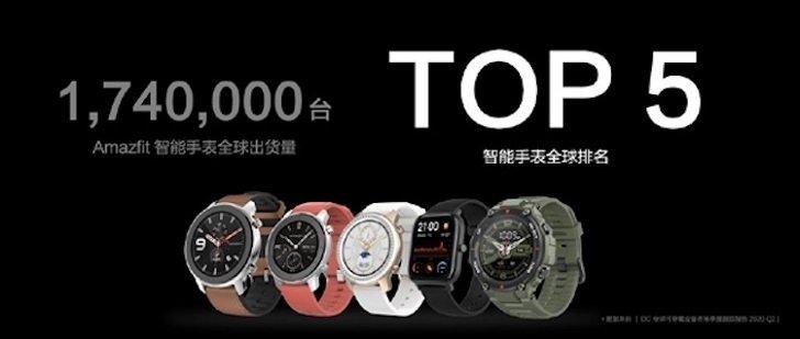 Xiaomi Mi Band остаётся самым популярным фитнес-браслетом в мире