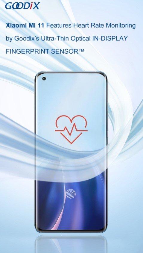 Xiaomi Mi 11 получил удивительную возможность в сканер отпечатка пальца