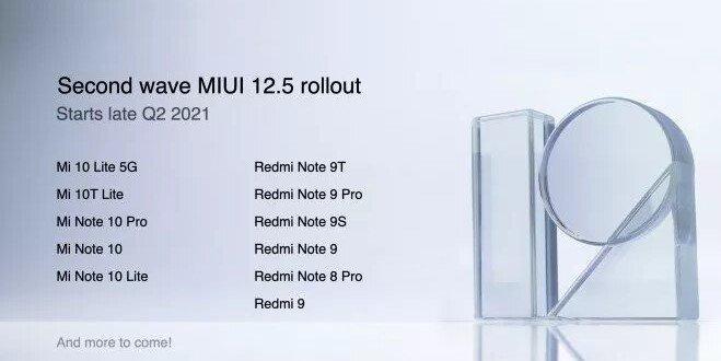 Когда MIUI 12.5 выйдет на ваш смартфон Xiaomi, список и дата