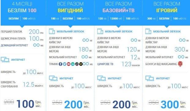 Киевстар, Vodafone, Lifecell: в какого мобильного оператора выгодное предложение безлимита