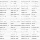 Десятки смартфонов Xiaomi, Redmi и POCO получат MIUI 13