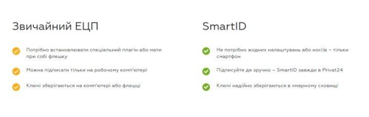 ПриватБанк меняет обычный ЭЦП на КЭП SmartID