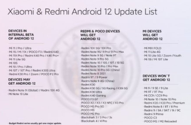 Какие смартфоны Xiaomi больше никогда не получат обновления