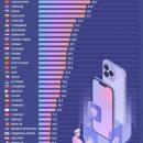 Сколько дней нужно работать в Украине, чтобы заработать на iPhone 13 Pro